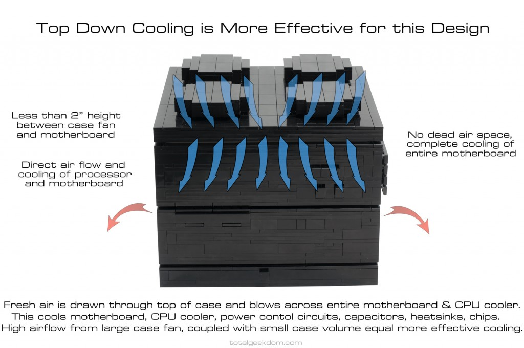 Lego-Computer-Case-Airflow-Cooling-Illustration-Better-Design