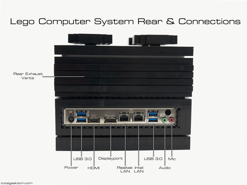 Lego Computer Rear System Connections