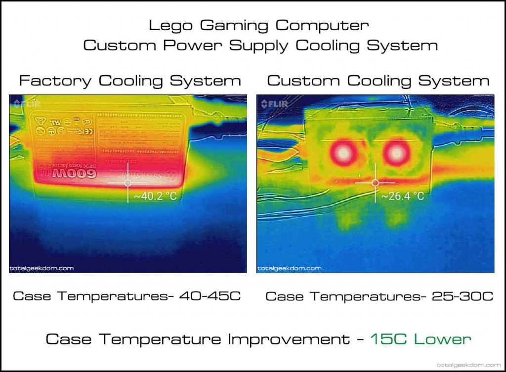 Lego-Gaming-Computer-Thermal-Image-Power-Supply-Improvements-Secondary