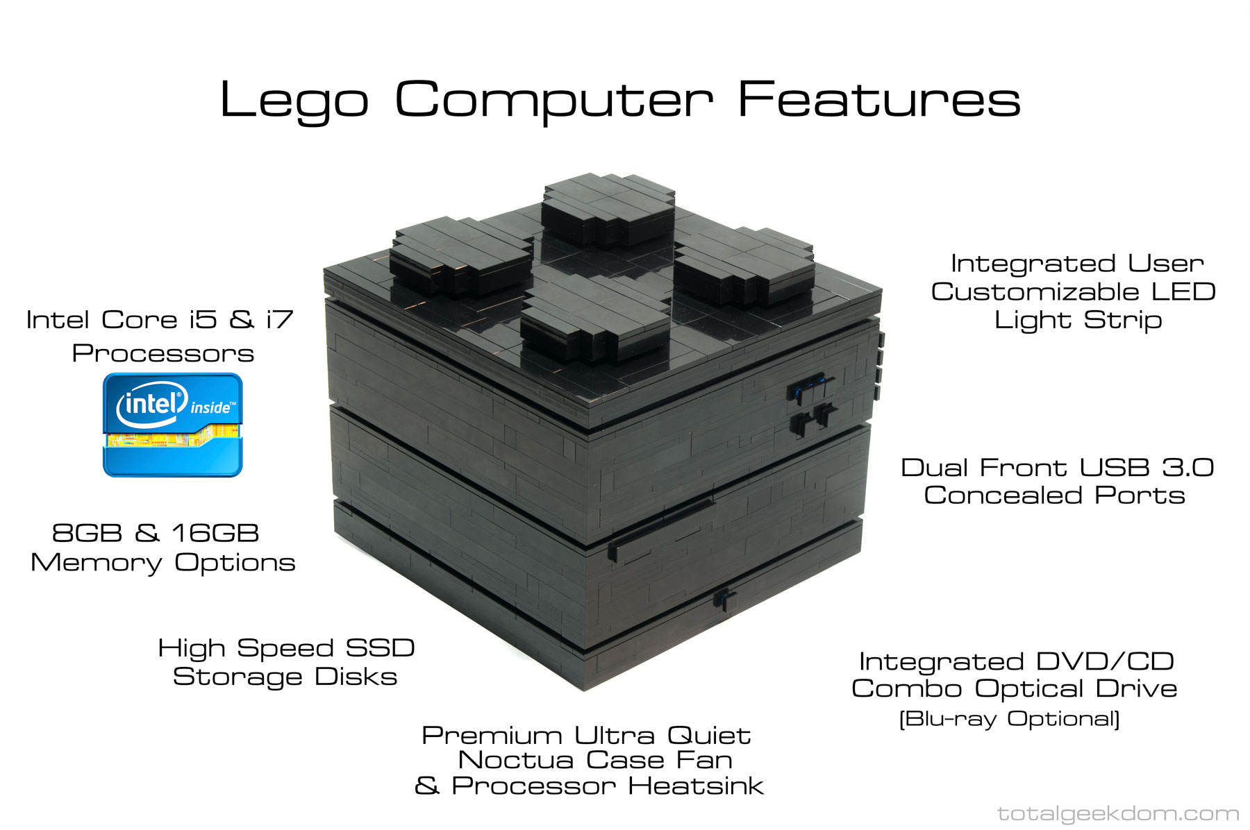 Mini Lego Computer Total Geekdom Parts Of A Diagram For Kids Related Design Insight