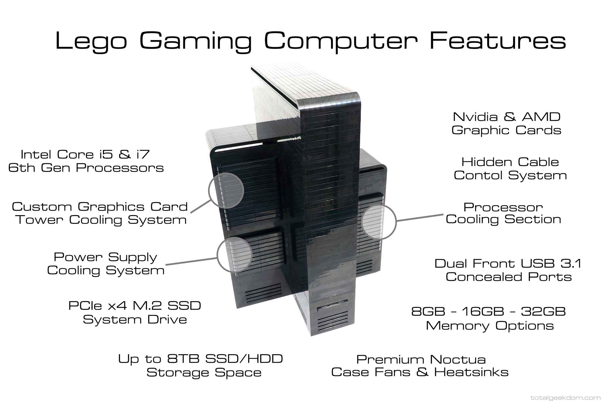 Lego Gaming Computer | Total Geekdom